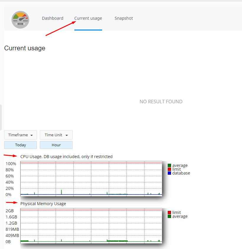 Screenshot: Plesk Benutzeroberfläche - Ressourcennutzung